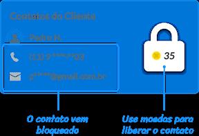 Imagem explicando que o contato do pedido é desbloqueado assim que você compra o pedido.